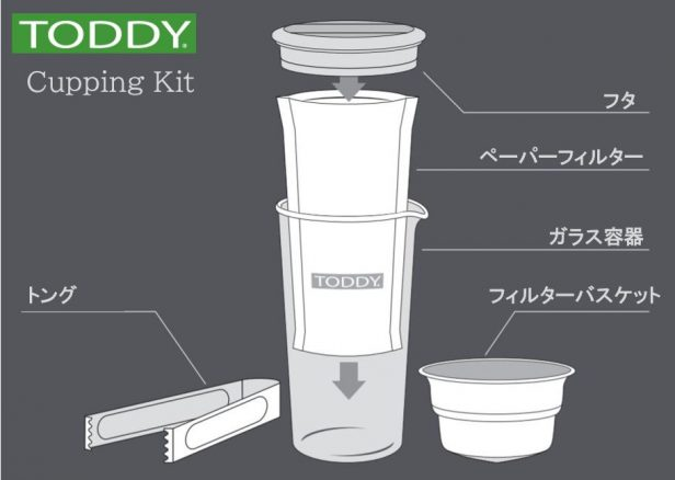 cupping-kit-Japan